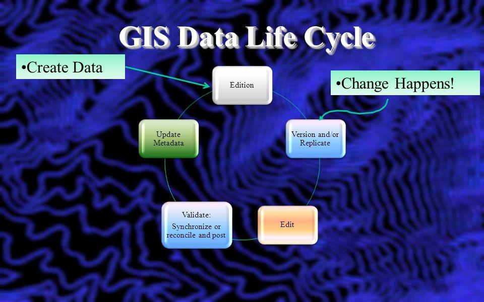 GIS Data Life Cycle Create Data Change Happens! Edition