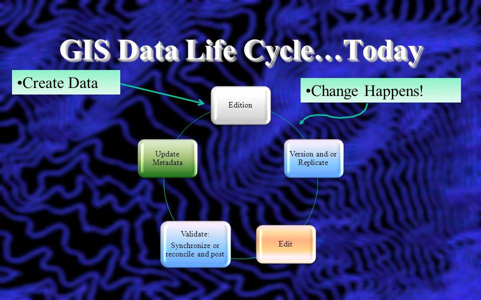 GIS Data Life Cycle…Today