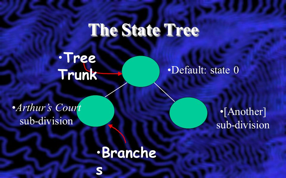 The State Tree Tree Trunk Branches Default: state 0