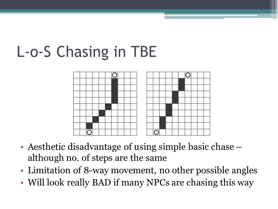 L-o-S Chasing in TBE Aesthetic disadvantage of using simple basic chase – although no. of steps are the same.