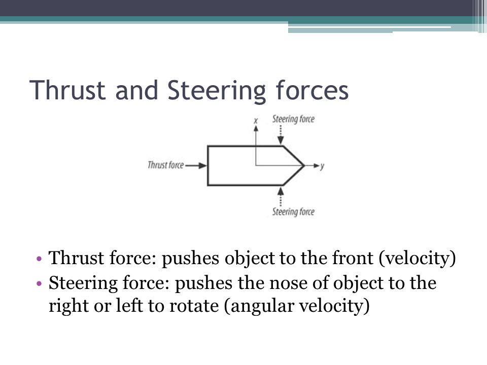 Thrust and Steering forces