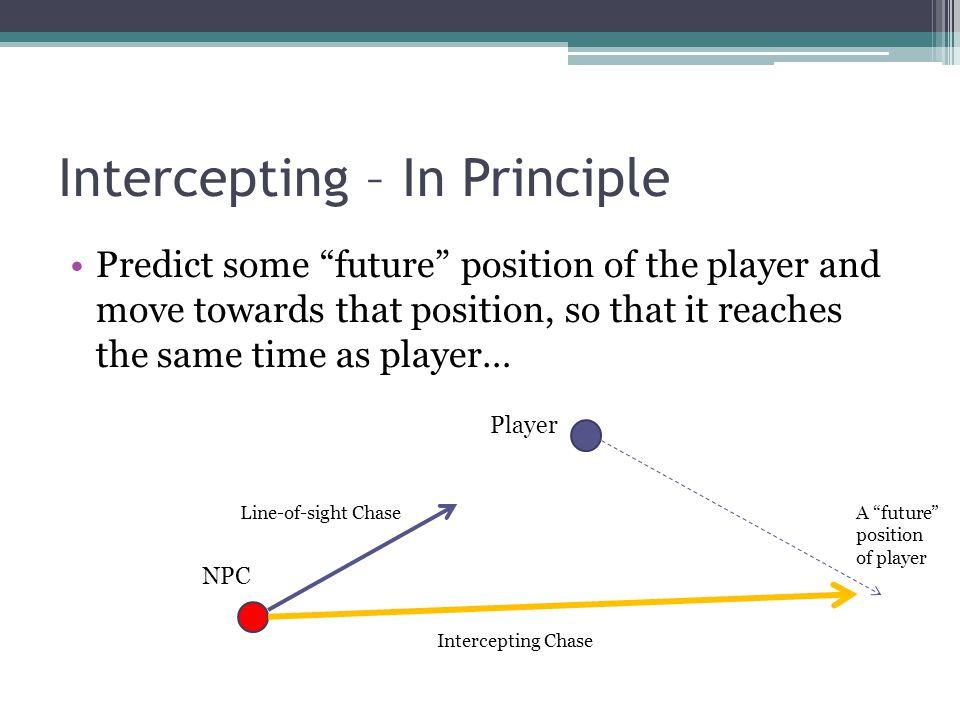 Intercepting – In Principle