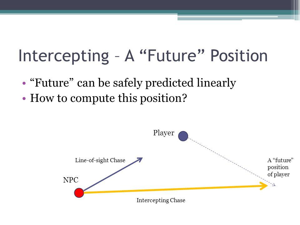 Intercepting – A Future Position