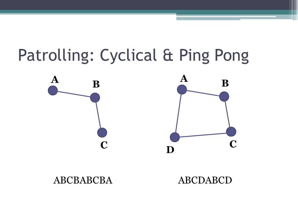 Patrolling: Cyclical & Ping Pong
