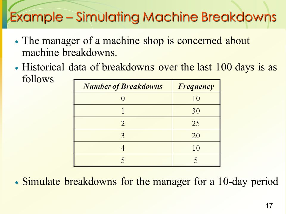 Example – Simulating Machine Breakdowns