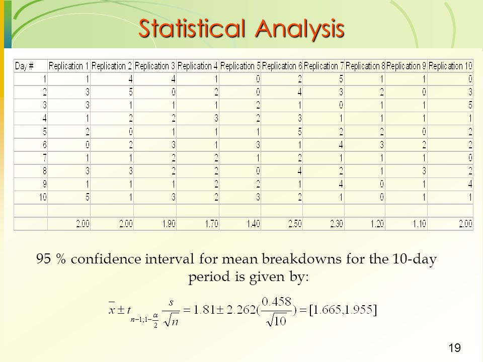 Statistical Analysis 95 % confidence interval for mean breakdowns for the 10-day period is given by: