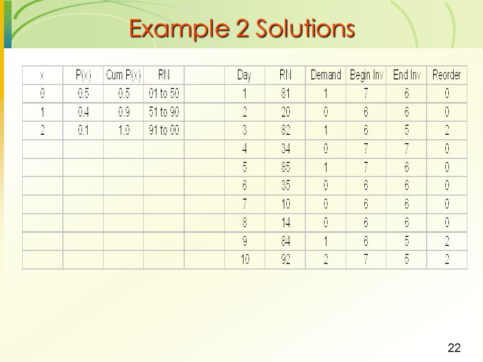 Example 2 Solutions