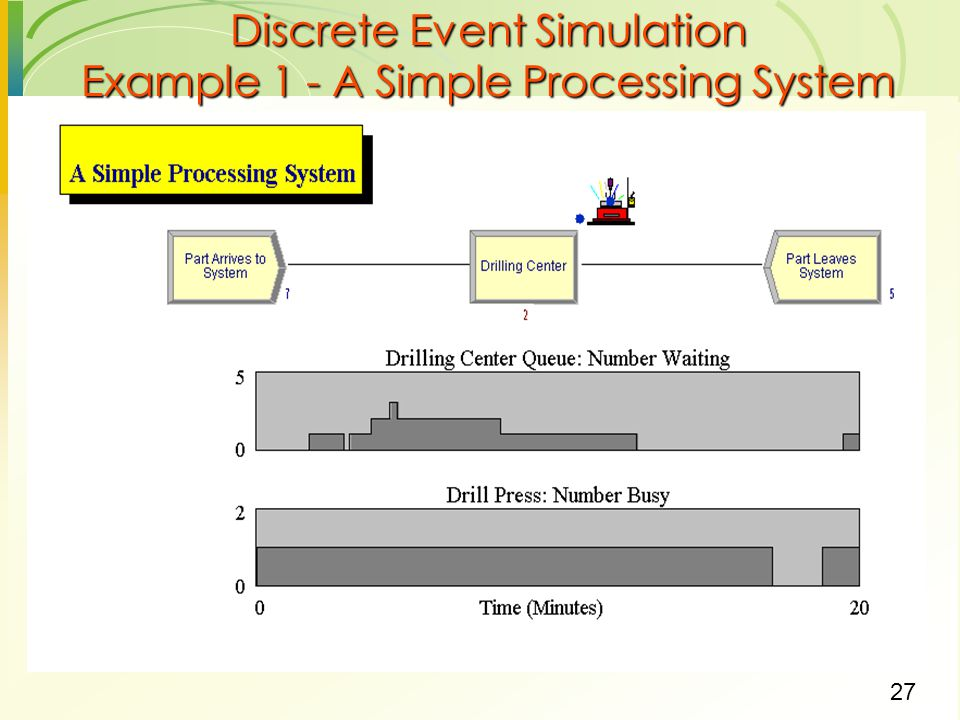 Discrete Event Simulation Example 1 - A Simple Processing System