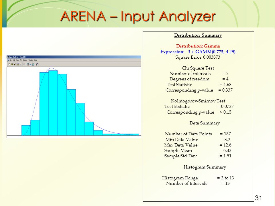 ARENA – Input Analyzer Distribution Summary Distribution: Gamma