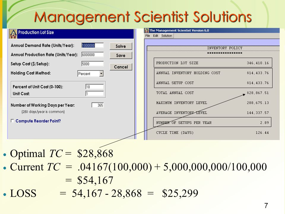 Management Scientist Solutions