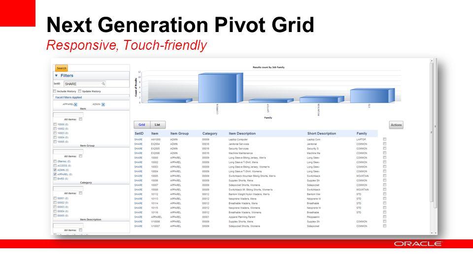 Next Generation Pivot Grid Responsive, Touch-friendly