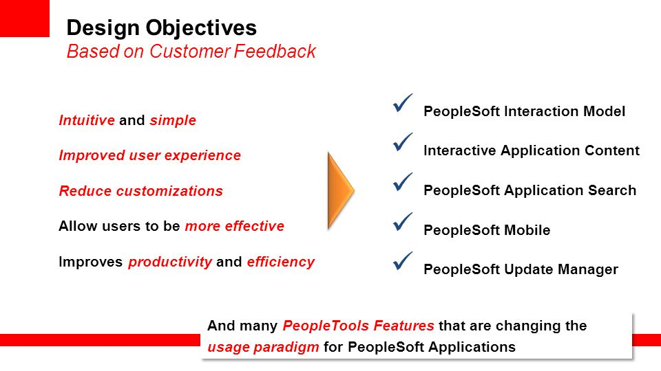 Design Objectives Based on Customer Feedback