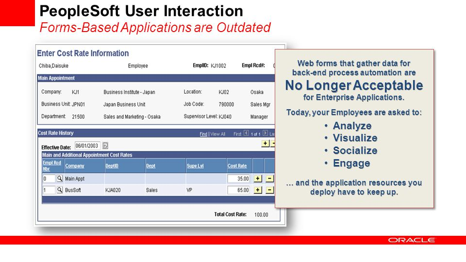 PeopleSoft User Interaction