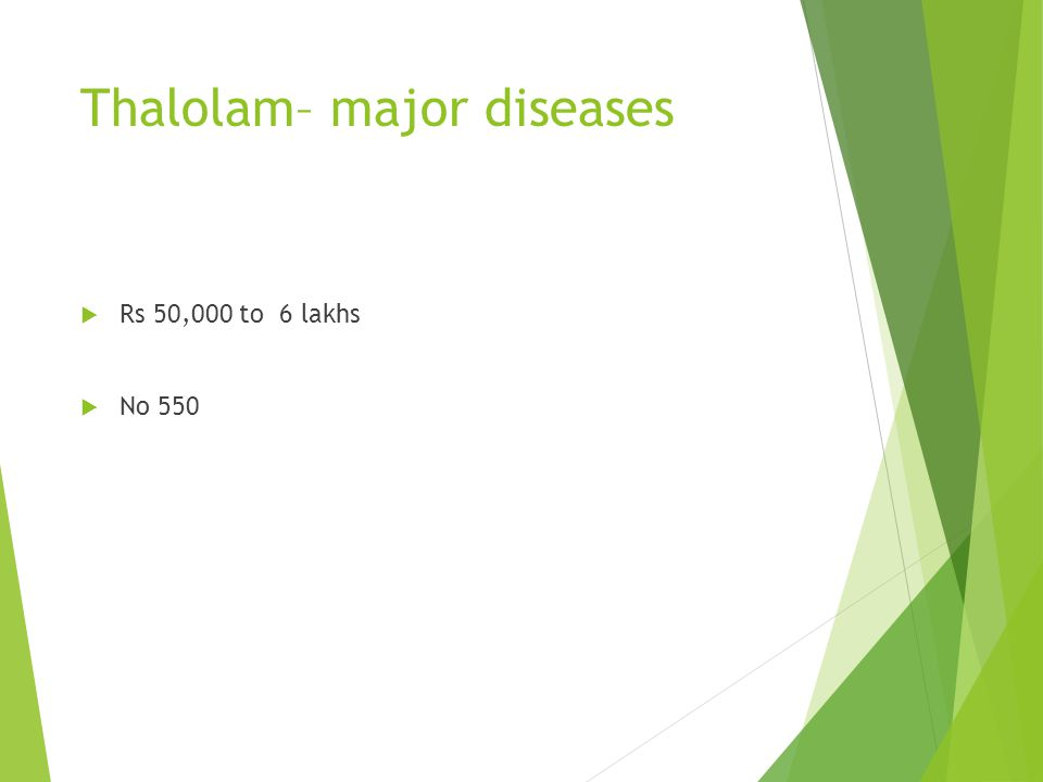 Thalolam– major diseases