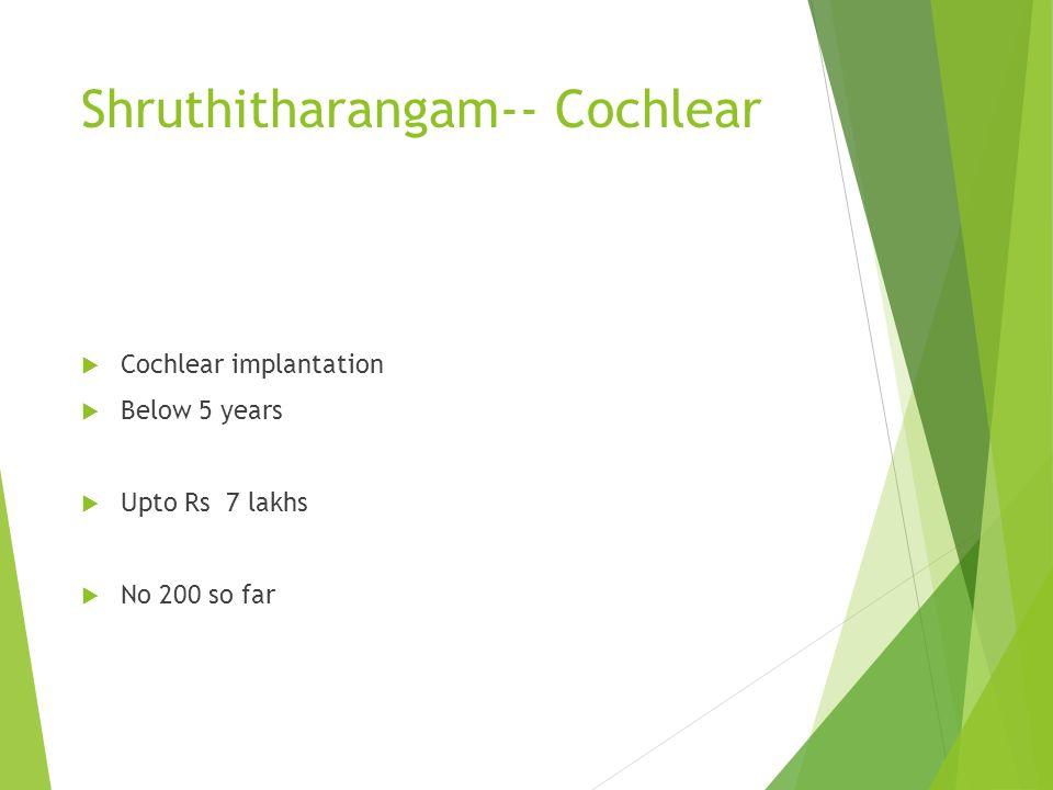 Shruthitharangam-- Cochlear