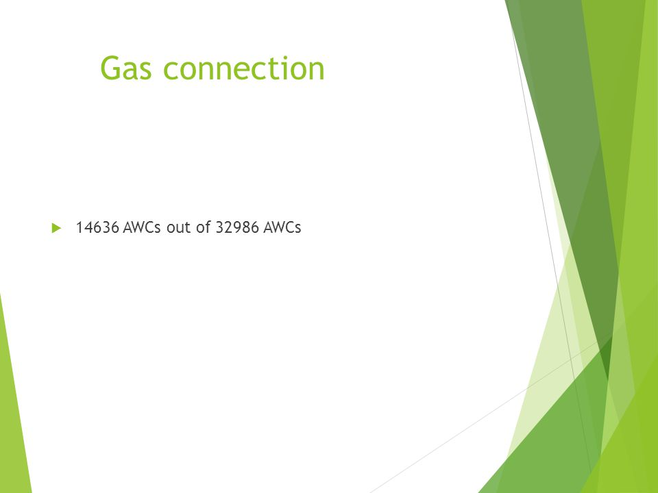 Gas connection 14636 AWCs out of 32986 AWCs