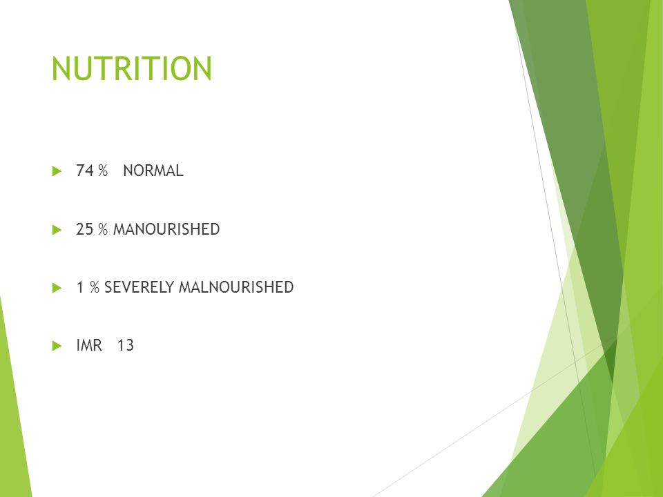 NUTRITION 74 % NORMAL 25 % MANOURISHED 1 % SEVERELY MALNOURISHED
