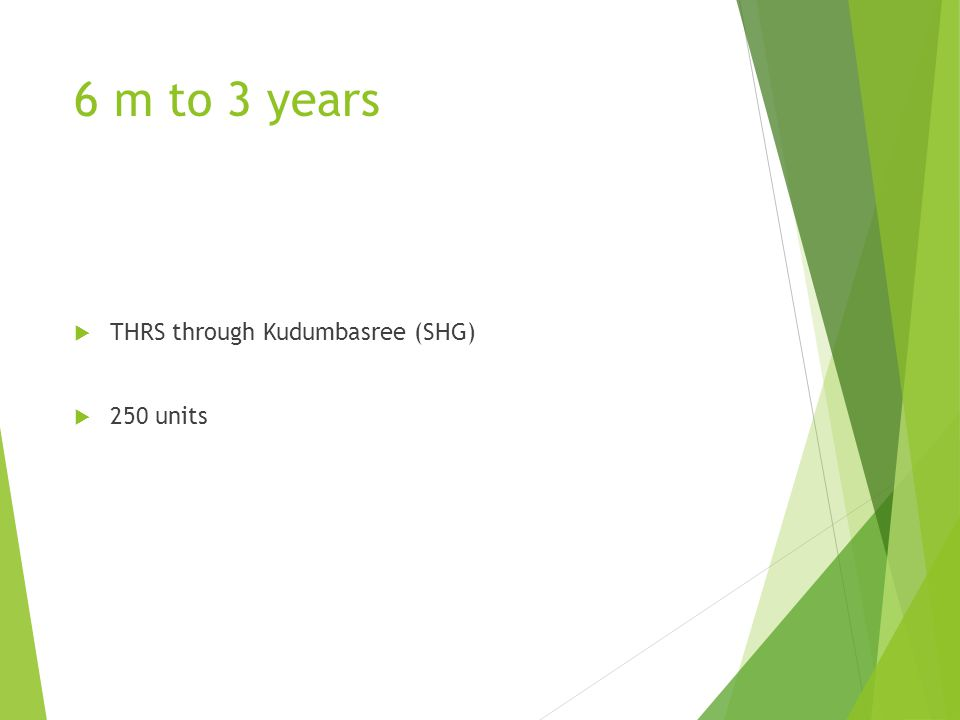 6 m to 3 years THRS through Kudumbasree (SHG) 250 units