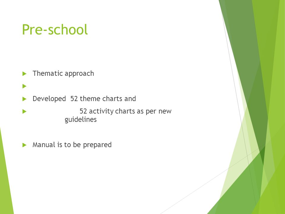 Pre-school Thematic approach Developed 52 theme charts and