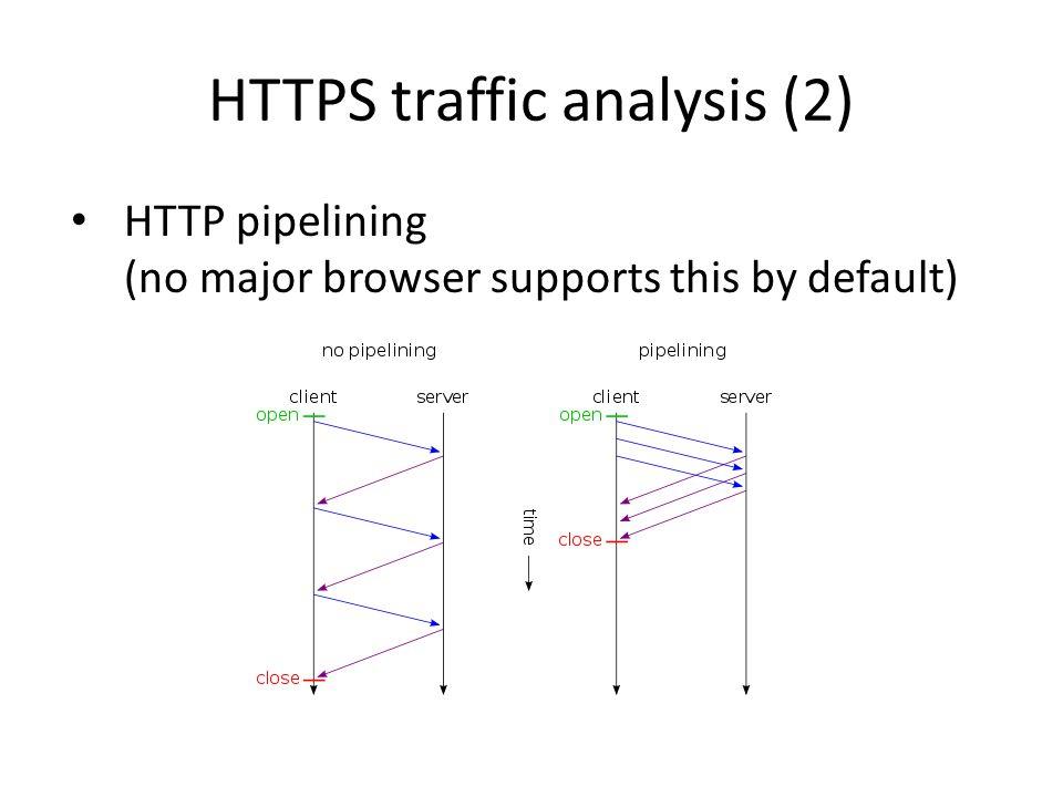 HTTPS traffic analysis (2)