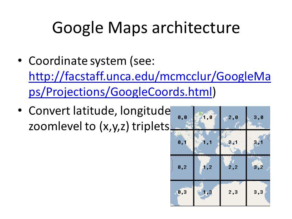 Google Maps architecture