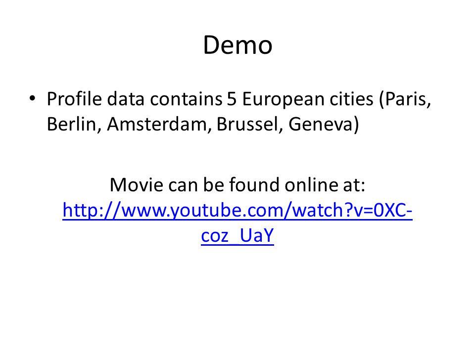 Demo Profile data contains 5 European cities (Paris, Berlin, Amsterdam, Brussel, Geneva)