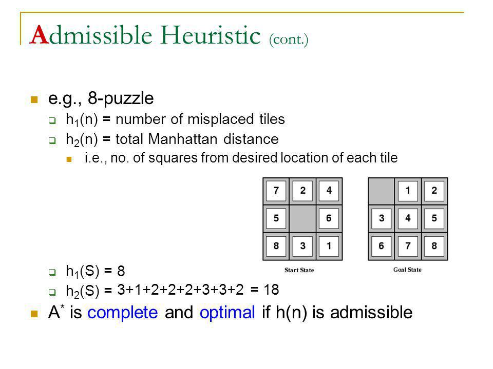 Admissible Heuristic (cont.)