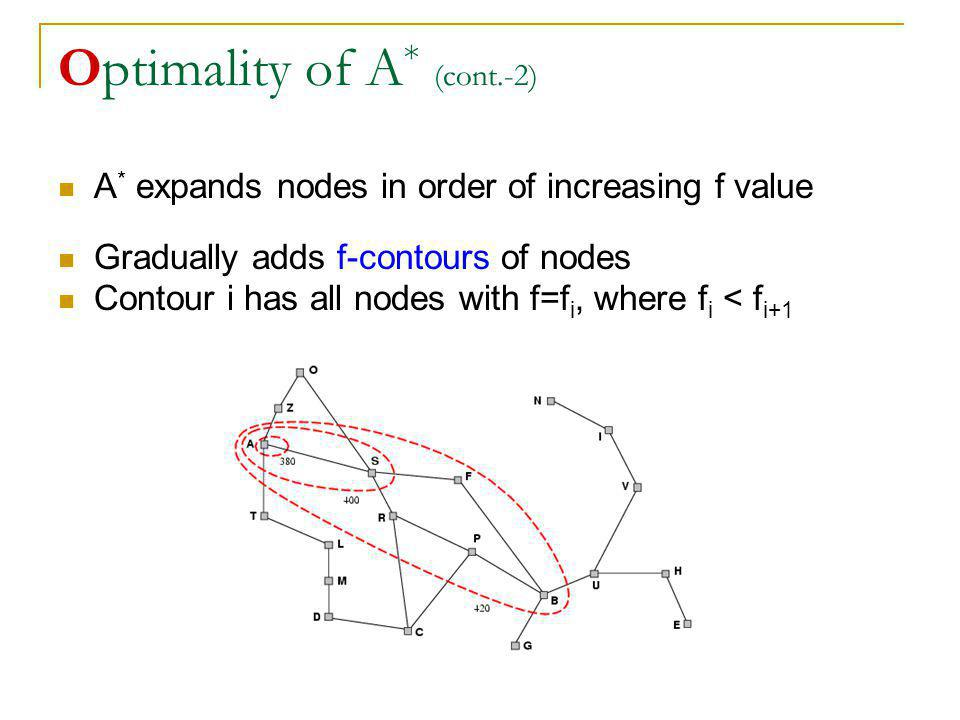 Optimality of A* (cont.-2)