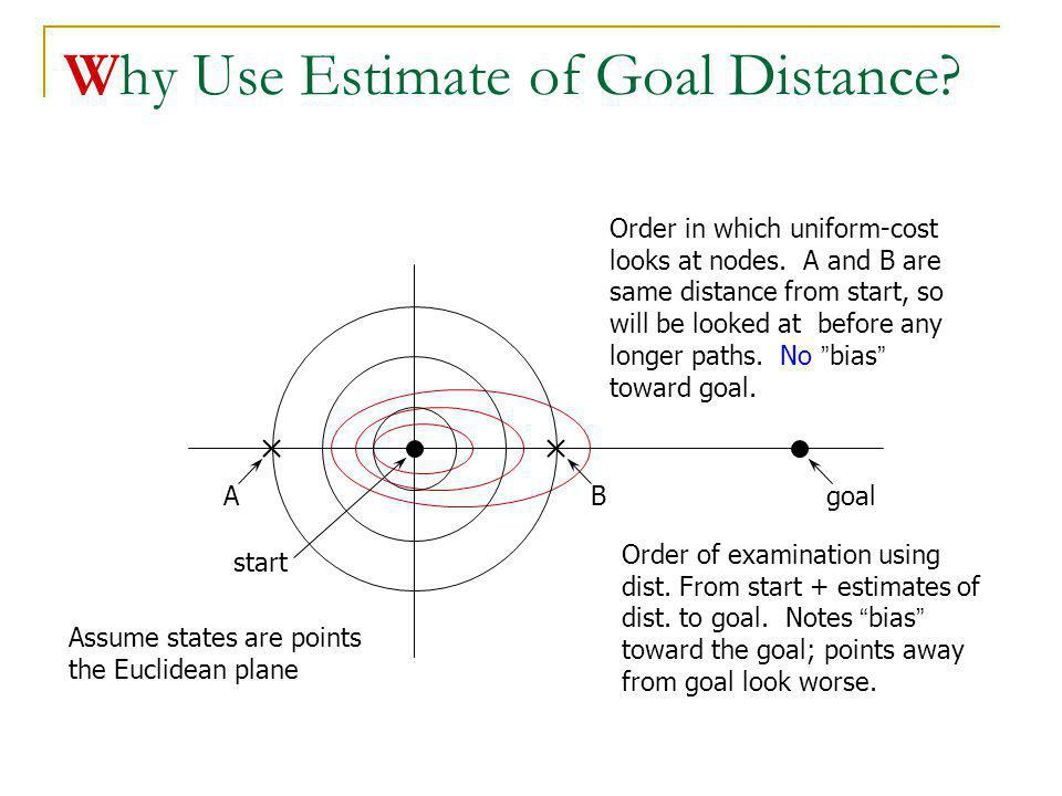 Why Use Estimate of Goal Distance