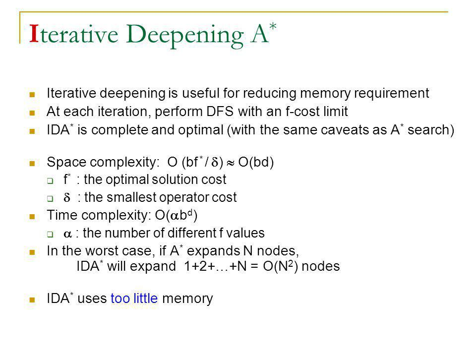 Iterative Deepening A*