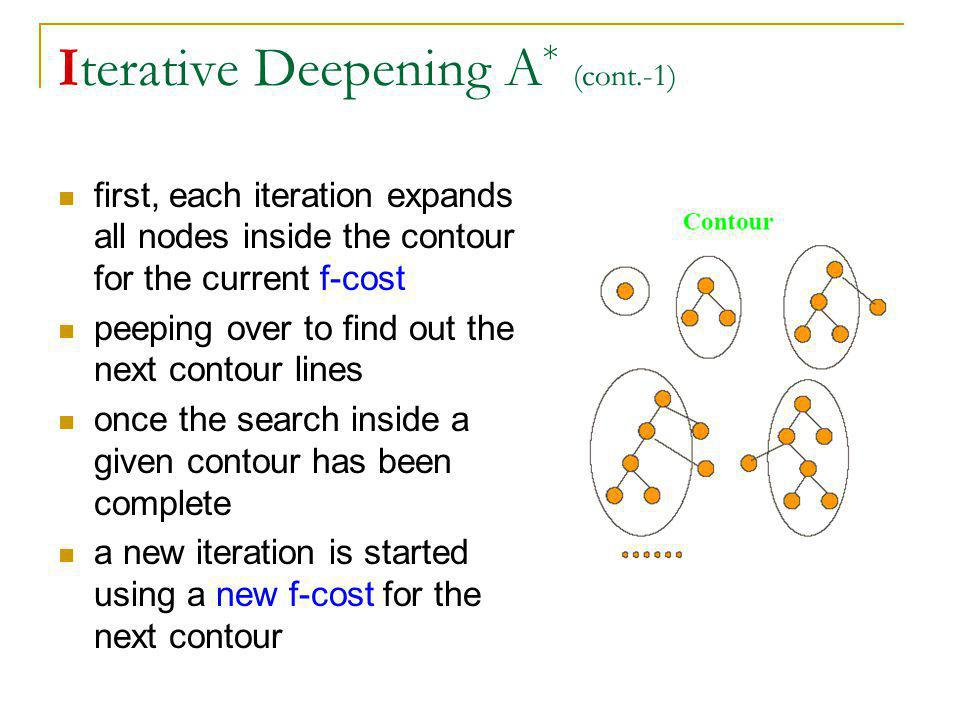 Iterative Deepening A* (cont.-1)