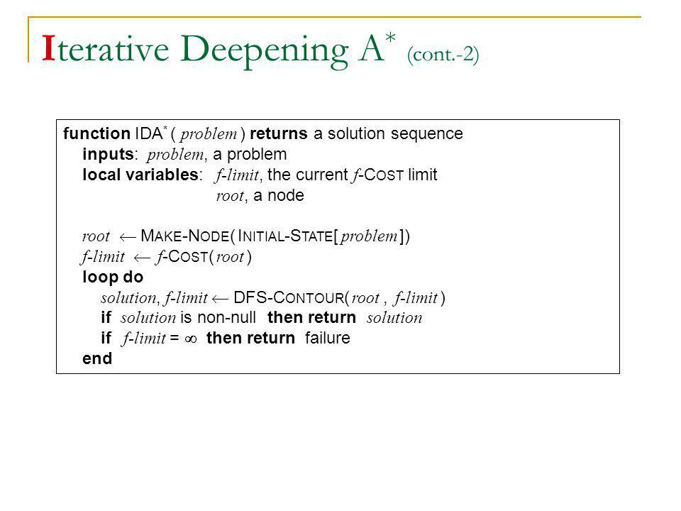 Iterative Deepening A* (cont.-2)
