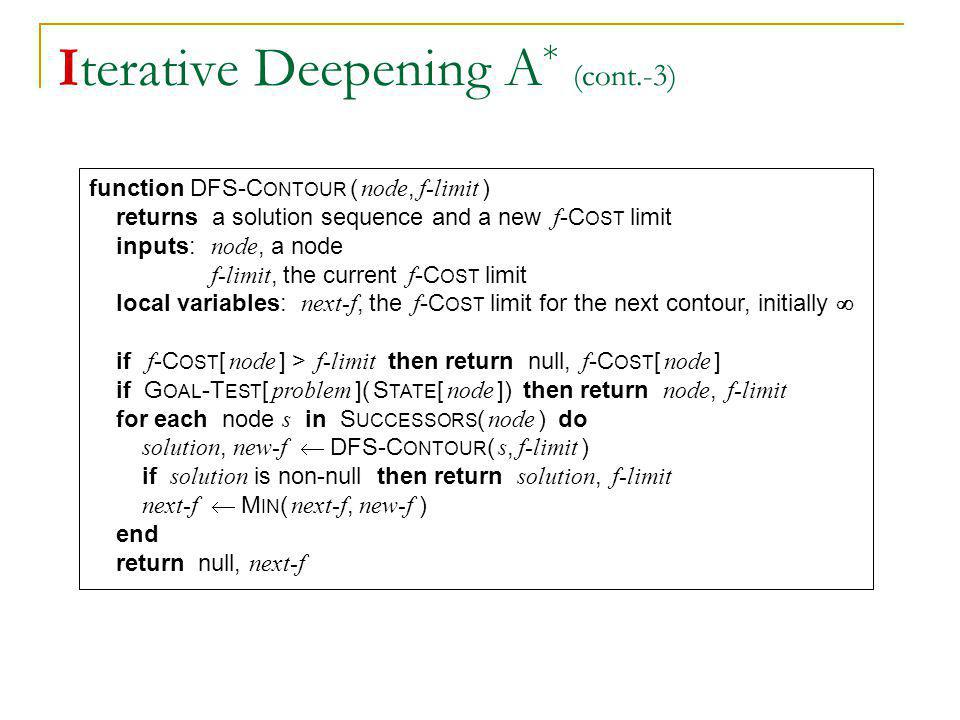 Iterative Deepening A* (cont.-3)