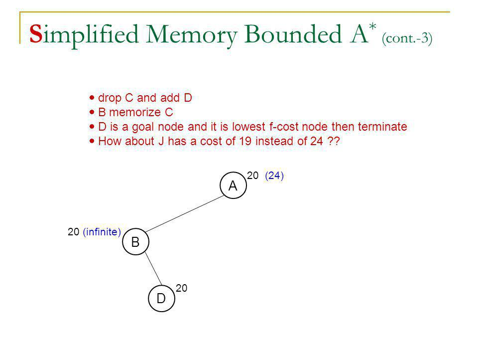 Simplified Memory Bounded A* (cont.-3)