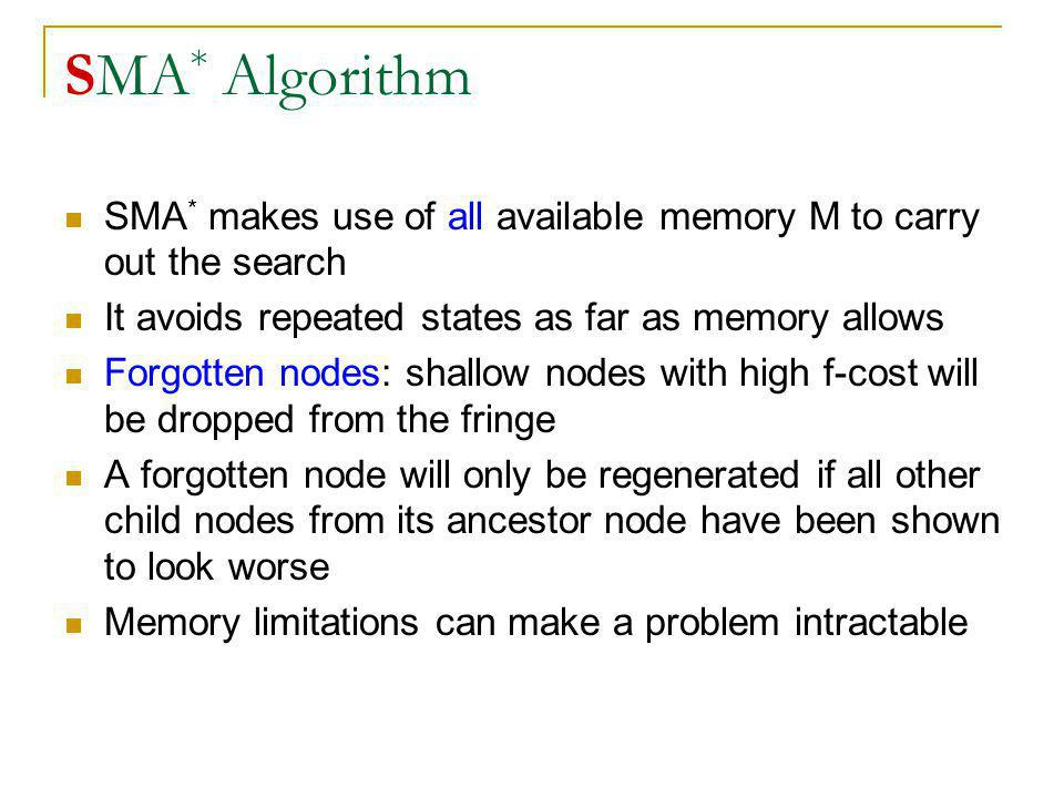 SMA* Algorithm SMA* makes use of all available memory M to carry out the search. It avoids repeated states as far as memory allows.