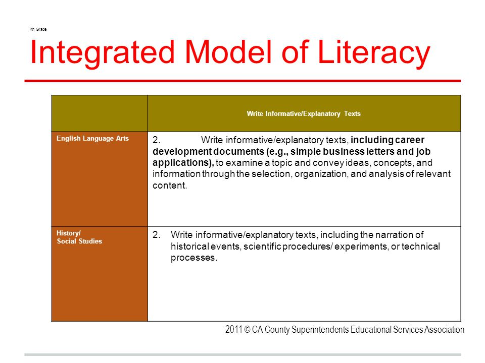 7th Grade Integrated Model of Literacy