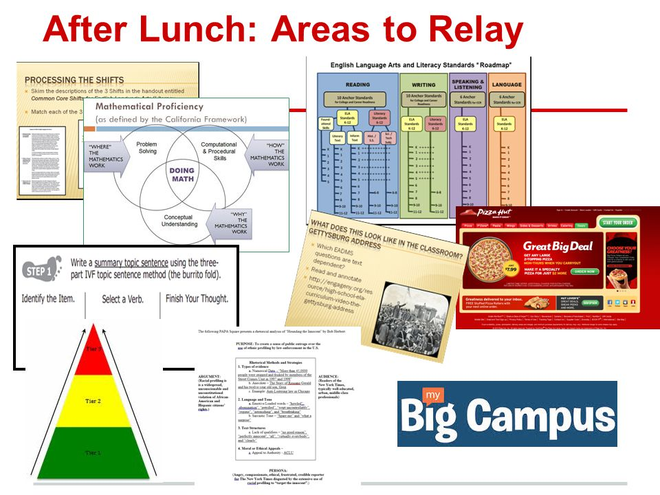 After Lunch: Areas to Relay