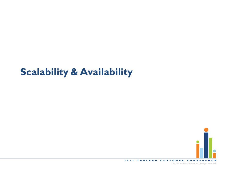 Scalability & Availability