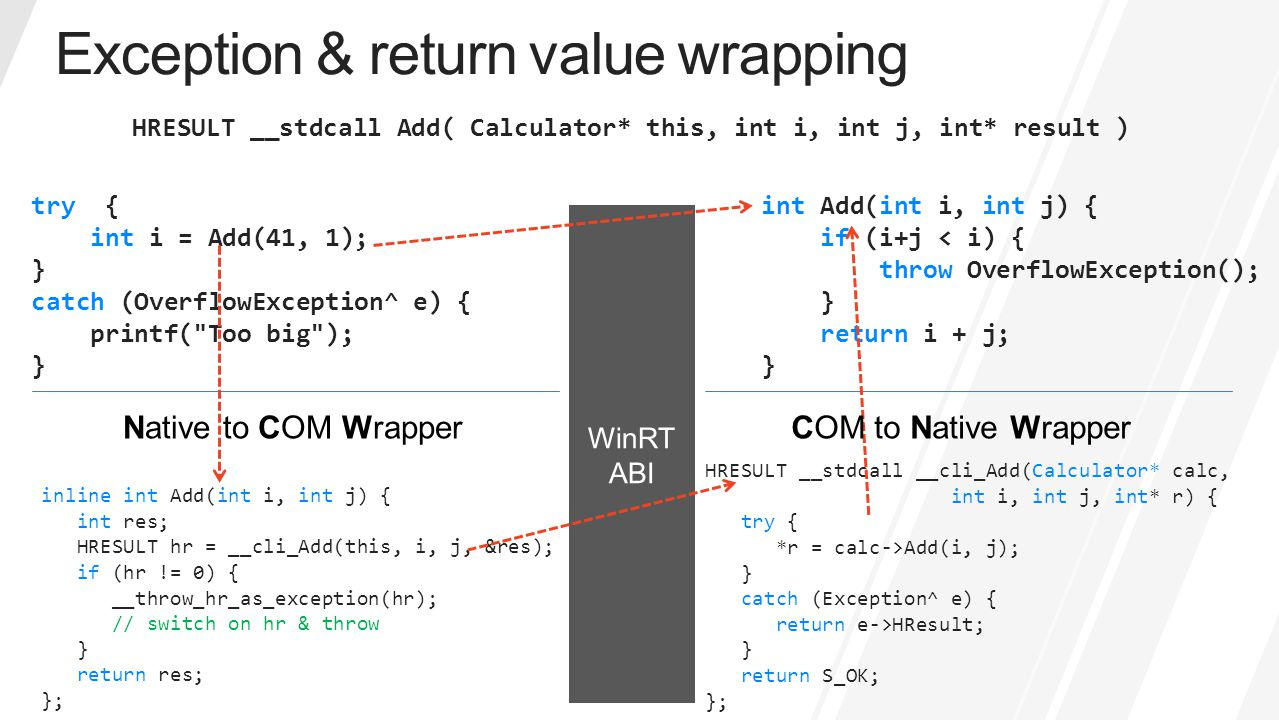 Exception & return value wrapping