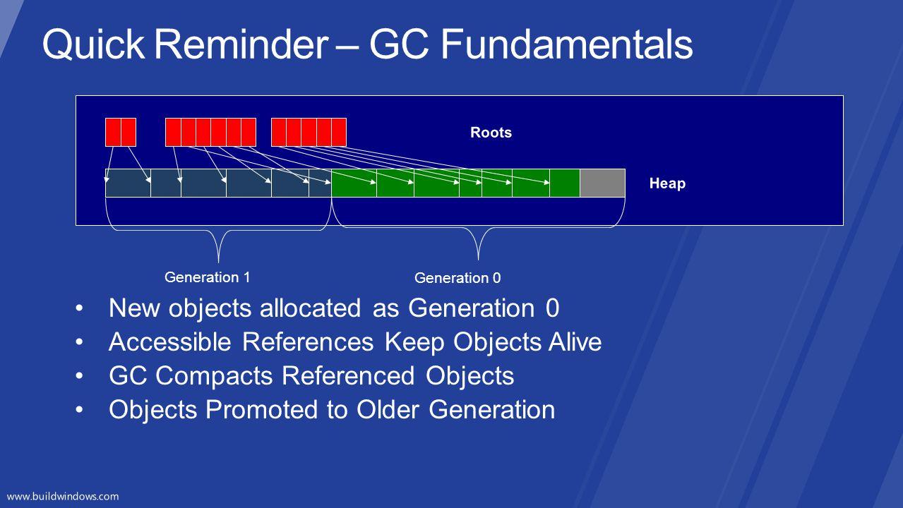 Quick Reminder – GC Fundamentals