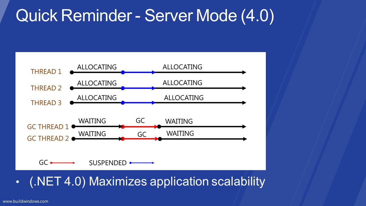 Quick Reminder - Server Mode (4.0)