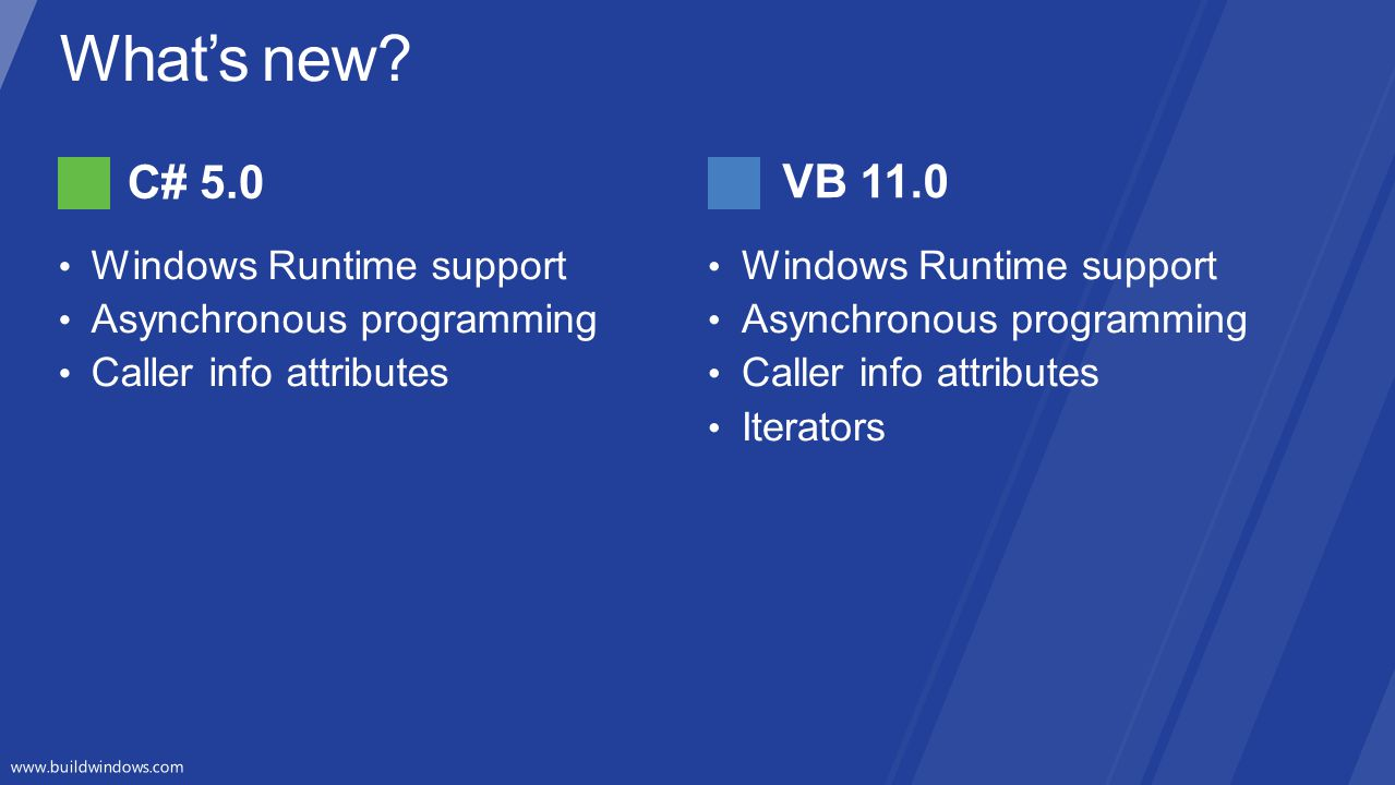 What's new C# 5.0 VB 11.0 Windows Runtime support