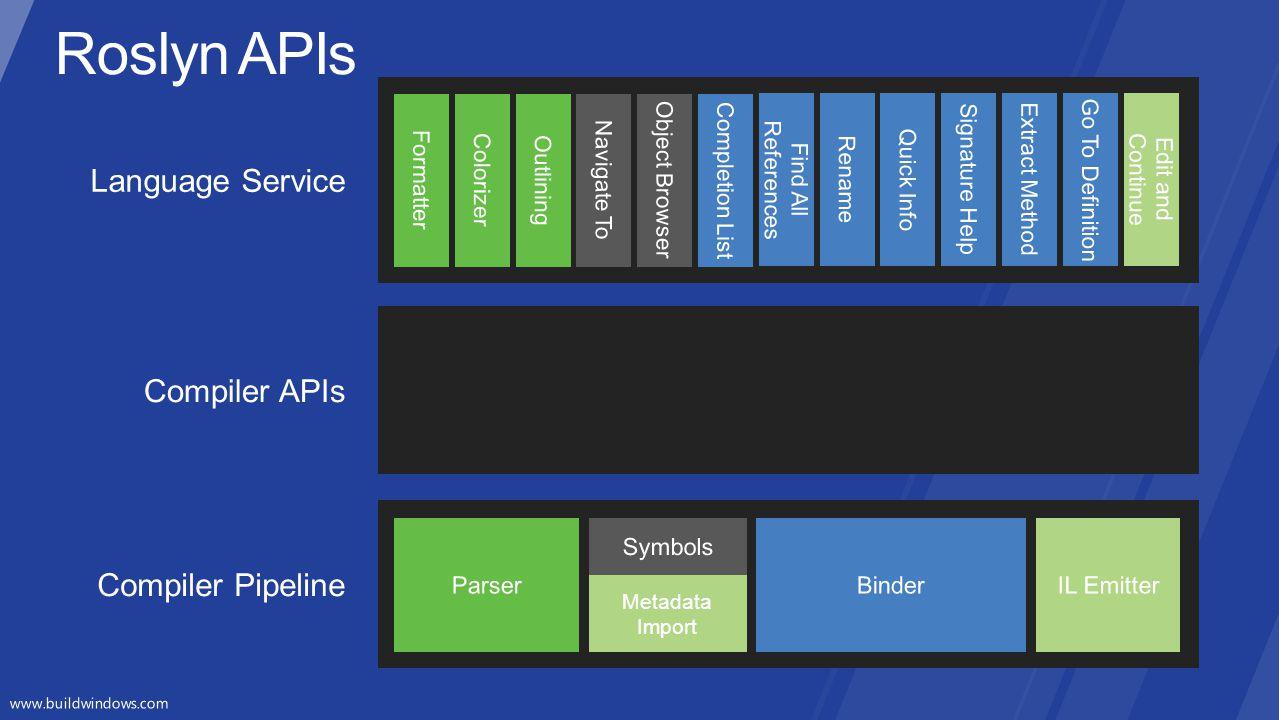 Binding and Flow Analysis APIs