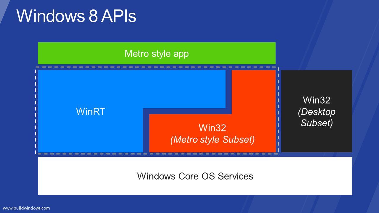 Windows Core OS Services