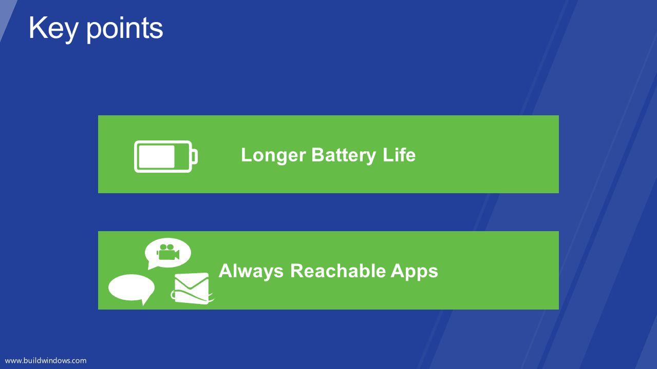 Key points Longer Battery Life Always Reachable Apps