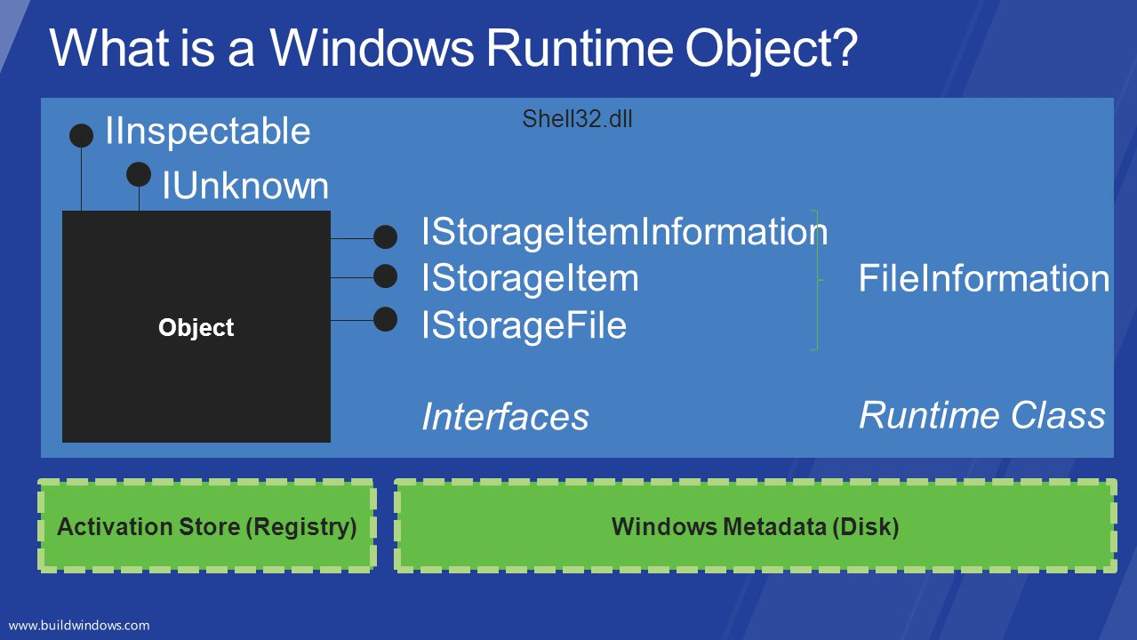 What is a Windows Runtime Object
