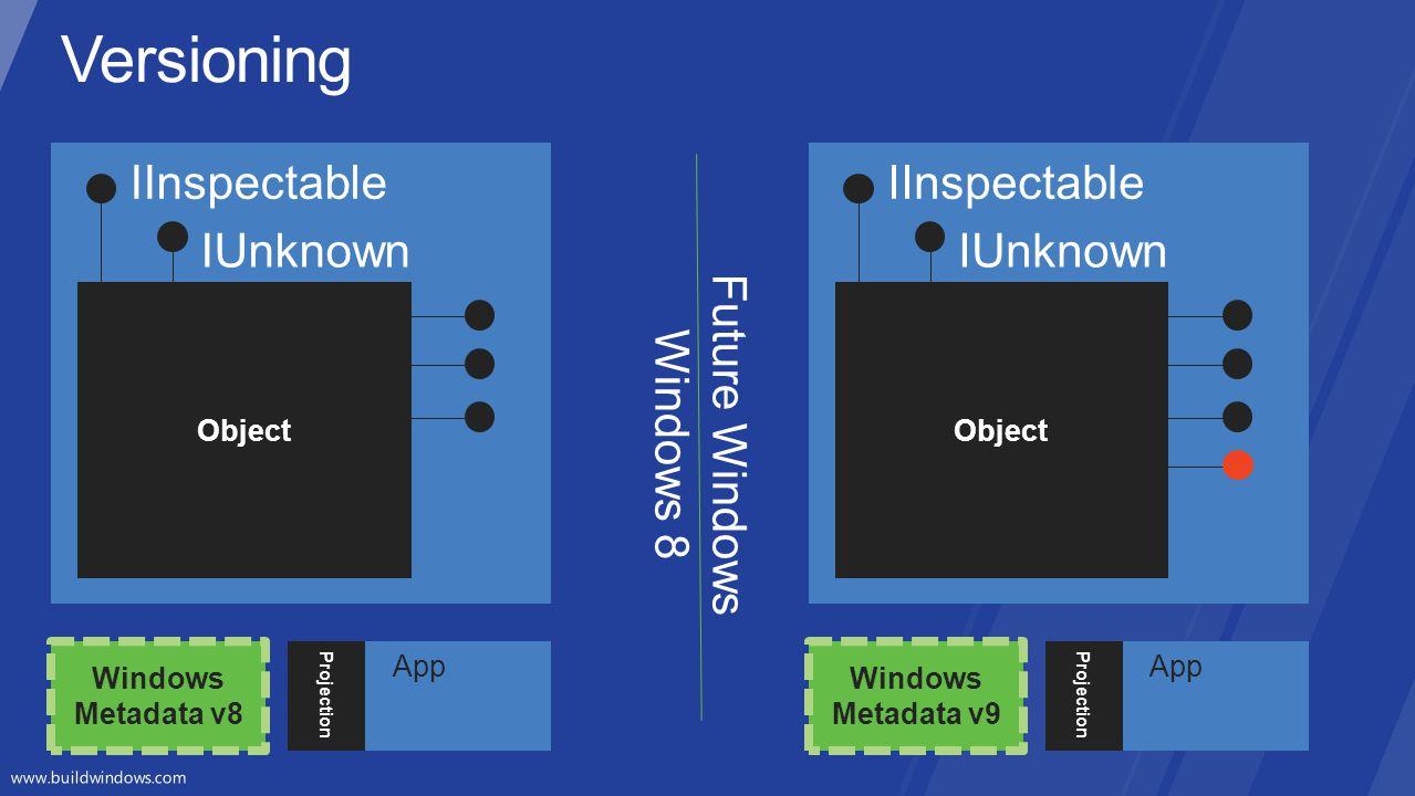 Versioning IInspectable IInspectable IUnknown IUnknown Future Windows