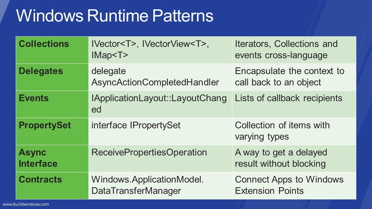 Windows Runtime Patterns