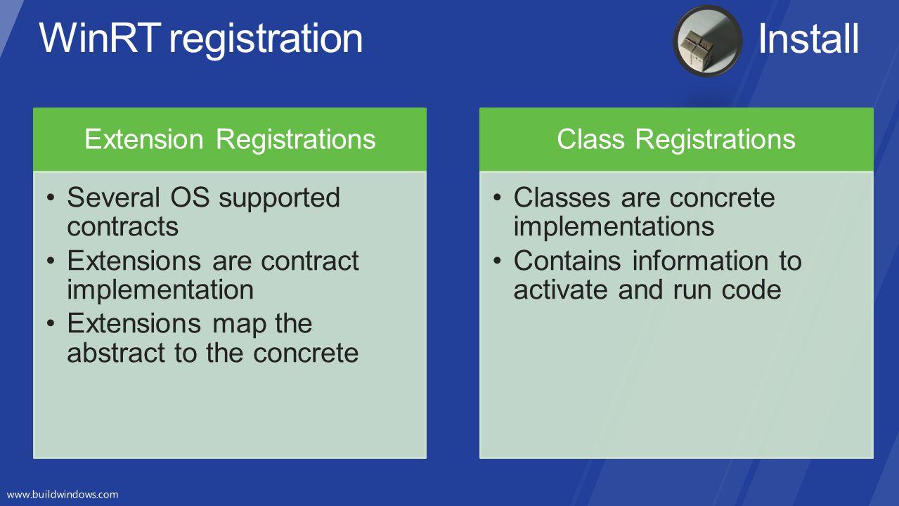 Extension Registrations