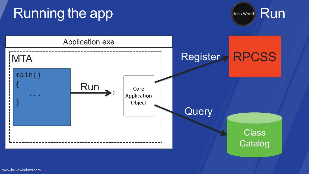 Running the app Run RPCSS Register MTA Run Query Class Catalog